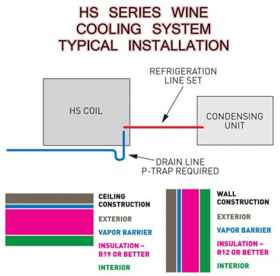US Cellar Systems HS Series Wine Cooling System Installation Miami