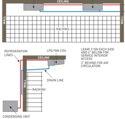 VRM wine-cellar cooling system typical installation diagram Miami